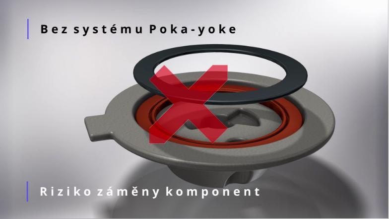 Předcházení chybám pomocí metody Poka-yoke, online školení, 11.6.2021 od 8:30